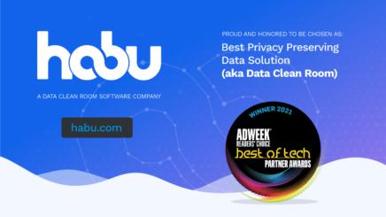 Adweek best of tech award card habu web v2 2